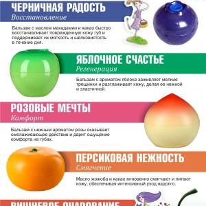 Balzamy_dlya_gub